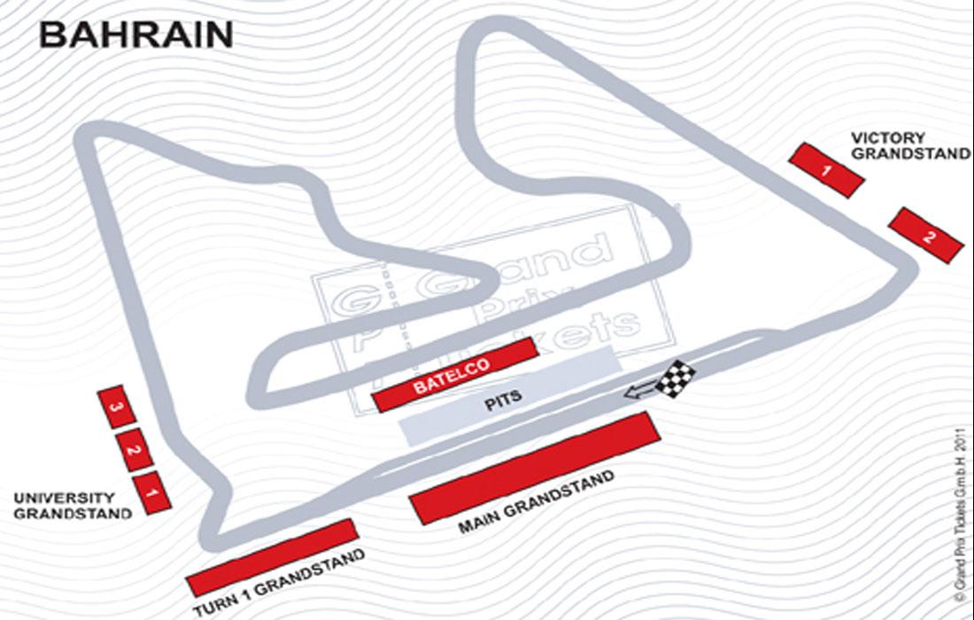 F1 Banen